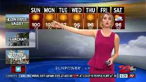 Slight cool down in store for the county this week [Video]