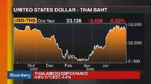 Thailand's Economy Grows More Than Forecast [Video]