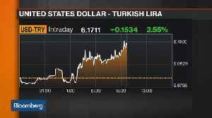 Why Turkey's Credit Was Downgraded Deeper Into Junk [Video]