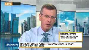 Asia Central Banks Not Done Tightening Completely, Jerram Says [Video]