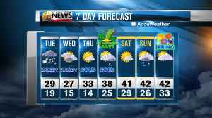 Heaviest snow and strongest winds expected this morning [Video]