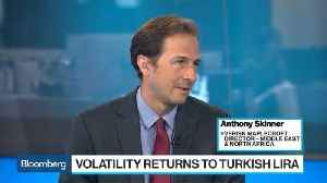 Turkish Lira Met With Volatility in Return From Holiday Week [Video]