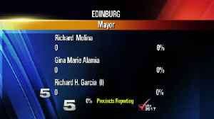Edinburg Anticipates Mayoral Election Outcome [Video]