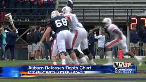 Local Athletes Ready For Their Time With Auburn [Video]