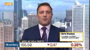 'Very Bearish' on Emerging Markets, Pepperstone's Weston Says [Video]