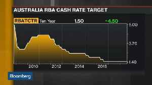 Sydney's Mortgage Pain Signals RBA On Hold Into Next Decade [Video]
