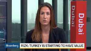 Emerging Markets' Main Risks Shifted From Rates to Currencies, Arqaam's Rizk Says [Video]