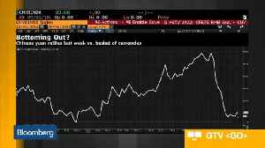 Yuan Looks Oversold at Current Levels, Forex Time's Ahmad Says [Video]