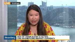 Out-Of-Favor Aussie Acting Like an Emerging Market Currency [Video]