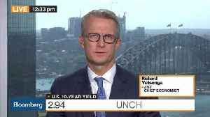 U.S. Fiscal Stimulus Coming at Wrong Time, ANZ's Yetsenga Says [Video]