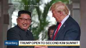 Trump Open to Second Summit With North Korea's Kim [Video]