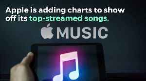 Apple Music Adds Daily Updated Charts [Video]