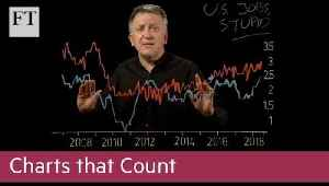 Charts That Count: It's the US Jobs Market, Stupid [Video]