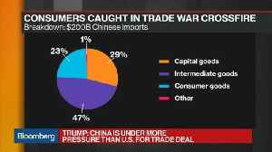 Market's Not Ready for New China Tariffs, Zentner Says [Video]