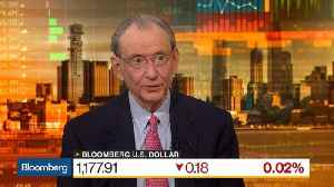 Fed Policy in 2019 Is an 'Open Book,' William Rhodes Says [Video]