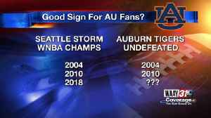 Auburn and Seattle Storm [Video]