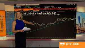 Where the 10-Year Yield Is Headed From Here [Video]