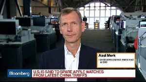 Interest Rate Hikes Are Still Underpriced, Axel Merk Says [Video]