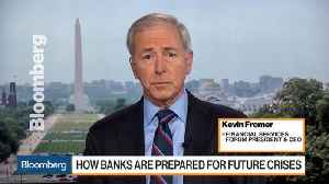 How Banks Are Preparing for Future Crises [Video]