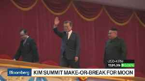 Moon, Kim Hold Second Round of Talks [Video]