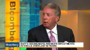 CME CEO Duffy Sees Biggest Bull Market Ever, Expects Selloff [Video]