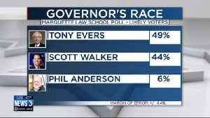 Poll: Evers has 5 point lead over Walker in governor's race [Video]