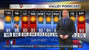 The warming trend begins but no triple digits [Video]