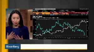 Market Fundamentals Defeat a 'Carousel of Concerns,' Chiavarone Says [Video]