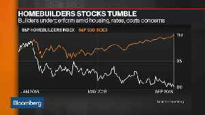 Why JPMorgan Is Downgrading Homebuilder Stocks [Video]