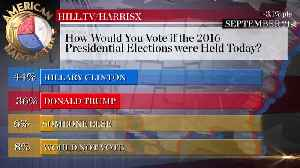 Hill.TV poll says Hillary Clinton would beat Donald Trump [Video]