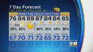 Jeff Ray's Weather Forecast [Video]