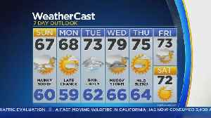 9/23 CBS2 Afternoon Forecast [Video]