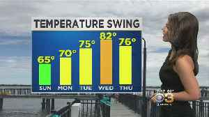 Sunday Morning Weather Update: Work Week Warming [Video]