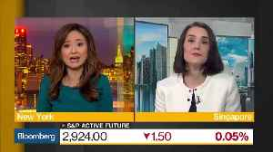 Eastspring Is 'Overweight' Singapore, Malaysia, Thailand, H.K. [Video]