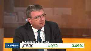 Dinning Sees Value in Emerging-Market Stocks, Commodities [Video]