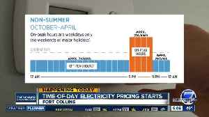 Fort Collins to start charging customers more for energy during peak times [Video]
