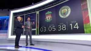 Salah 'not out of form' [Video]
