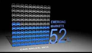 Emerging economies | The Economist [Video]