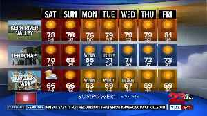 Near normal temperatures continue this week [Video]