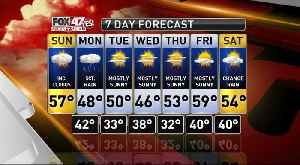 Claire's Forecast 10-13 [Video]