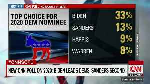 News video: CNN Poll SHOCKS! Trump Likely Will Win Reelection; Biden Is Top Dem Challenger