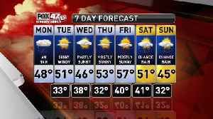 Claire's Forecast 10-14 [Video]