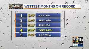 Phoenix nearing record for rainiest month in history [Video]