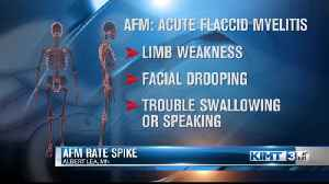 AFM Rate Spike [Video]