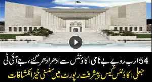 Fake accounts case: JIT submits report in SC [Video]