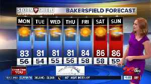 Air quality improves, temps stay warm this week [Video]