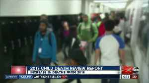 Child deaths in Kern County [Video]