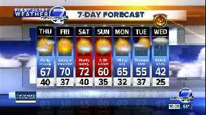 Mild weather is in store across Colorado through the weekend [Video]