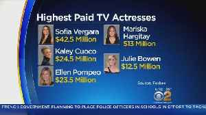 Forbes Highest Paid TV Actresses [Video]