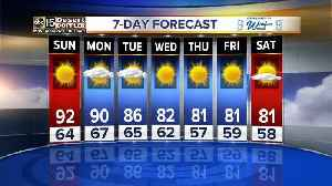 Warm weekend weather sticking around for the Valley [Video]